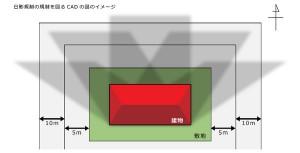 日影規制(上面図)